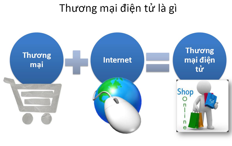 ke hoach seo thuong mai dien tu cong-ty-thiet-ke-web-tai-thanh-hoa-lam-kinh-designer